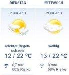 Wetter Lenzen 02