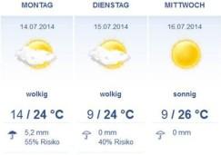 Wettervorhersage01