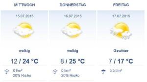 Wetter in Eschwege