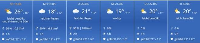 Wetter Hof.jpg